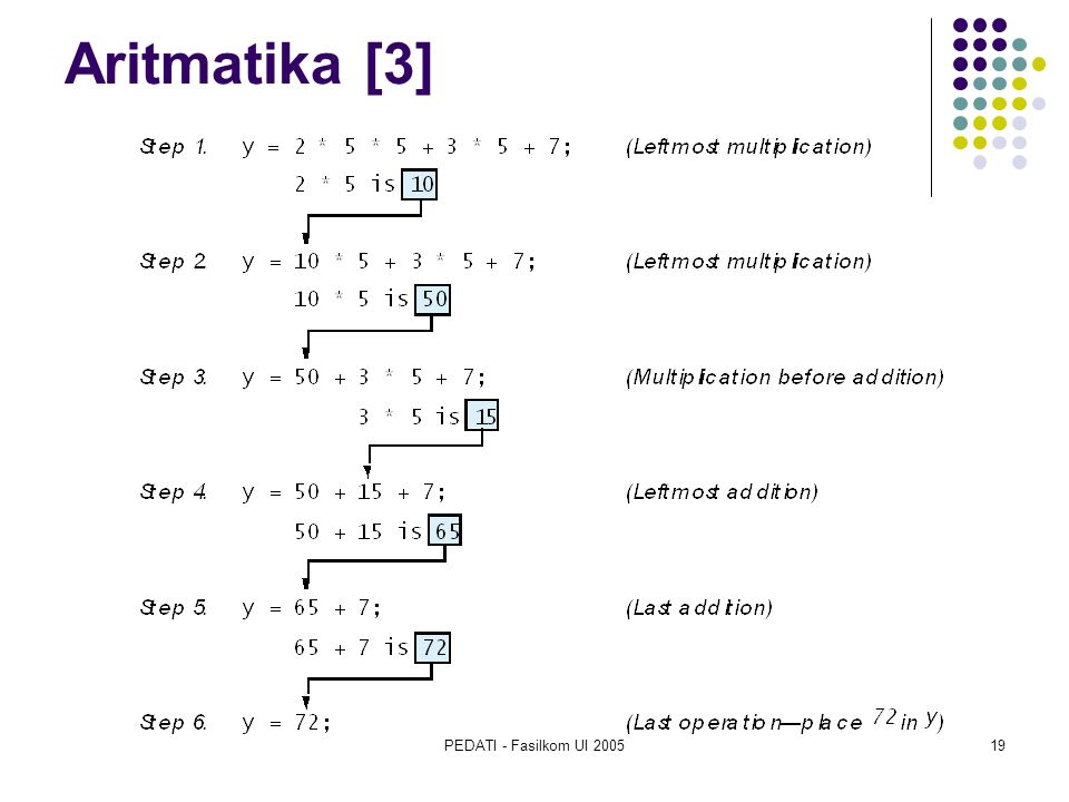 Aritmatika [3] PEDATI - Fasilkom UI 2005